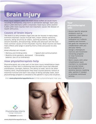 Brain Injury Individual - customizable