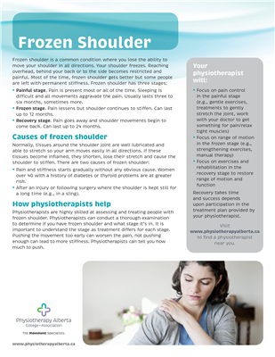 Frozen Shoulder Organization - customizable