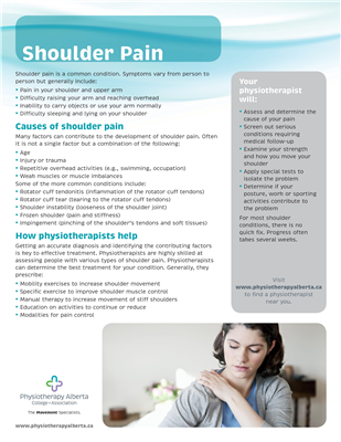 Shoulder Pain Organization - customizable