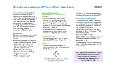 Urinary Incontinence (Point of care) cards